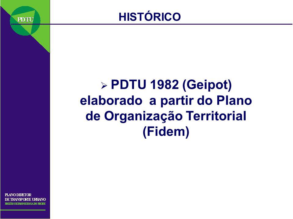 HISTÓRICO PDTU 1982 (Geipot) elaborado a partir do Plano de Organização Territorial (Fidem)