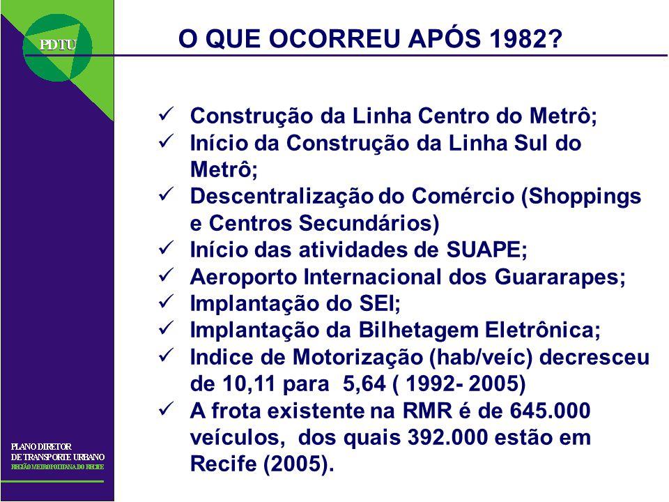 O QUE OCORREU APÓS 1982 Construção da Linha Centro do Metrô;