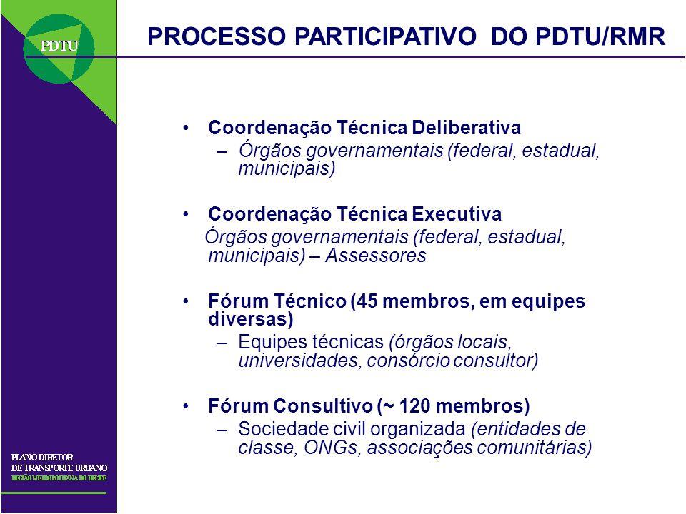 PROCESSO PARTICIPATIVO DO PDTU/RMR