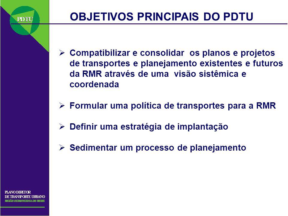 OBJETIVOS PRINCIPAIS DO PDTU