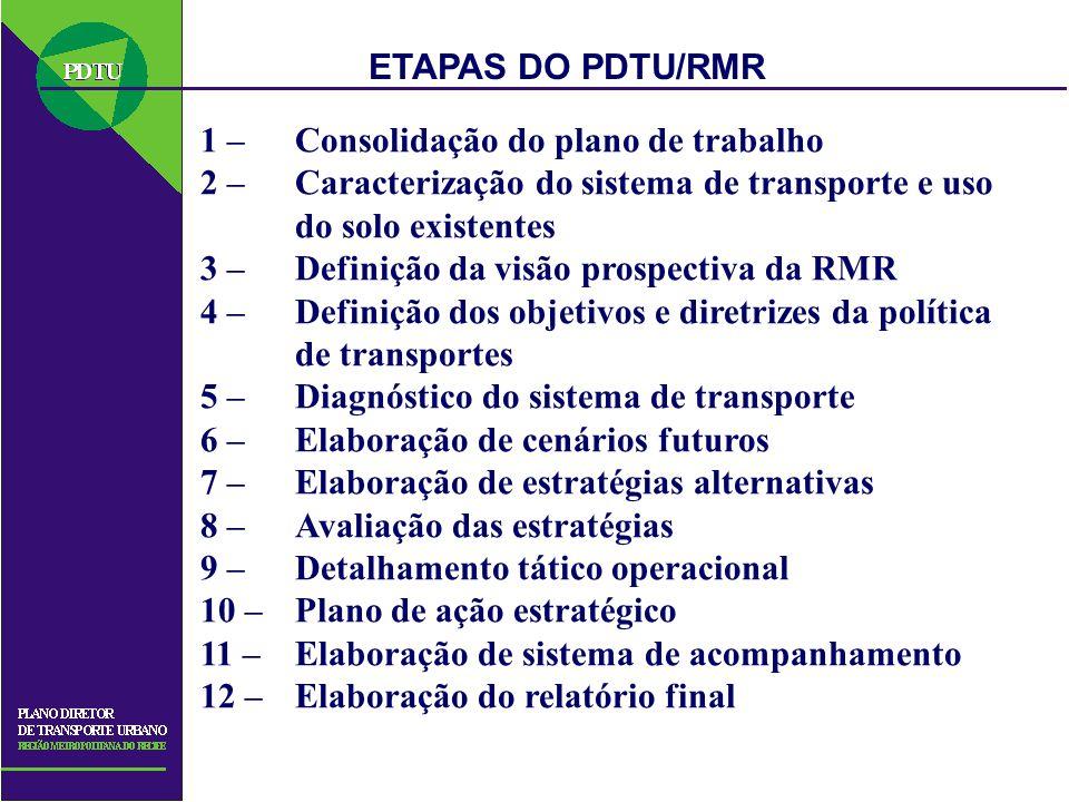 ETAPAS DO PDTU/RMR 1 – Consolidação do plano de trabalho. 2 – Caracterização do sistema de transporte e uso do solo existentes.