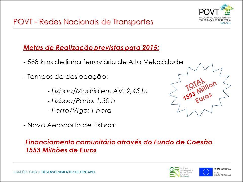 POVT - Redes Nacionais de Transportes