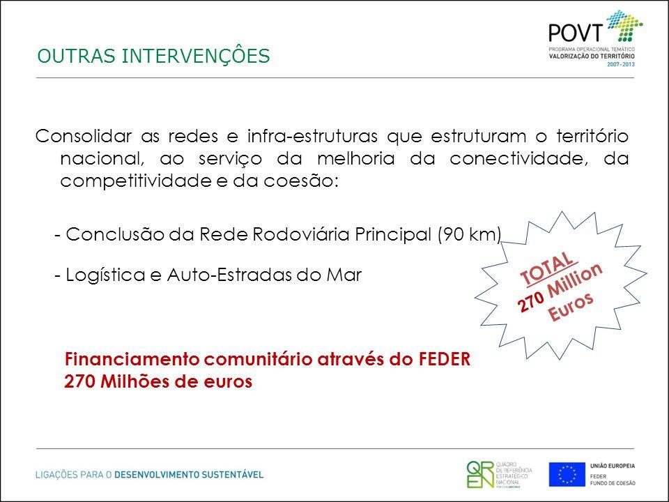 - Conclusão da Rede Rodoviária Principal (90 km)