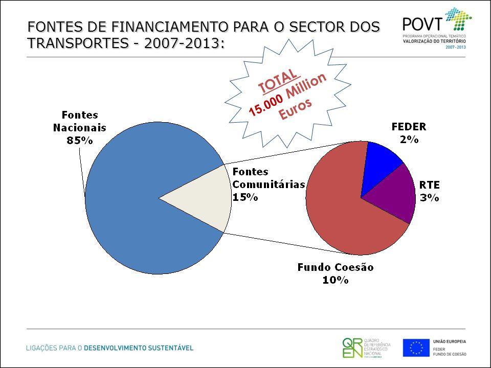 FONTES DE FINANCIAMENTO PARA O SECTOR DOS TRANSPORTES - 2007-2013: