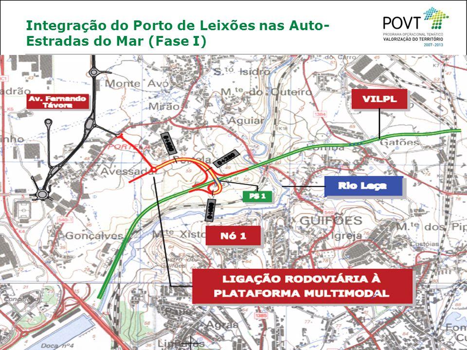 Integração do Porto de Leixões nas Auto-Estradas do Mar (Fase I)