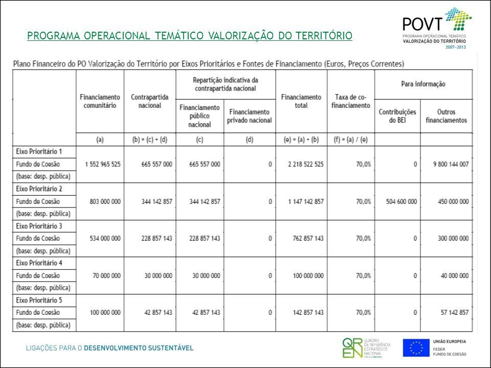 PROGRAMA OPERACIONAL TEMÁTICO VALORIZAÇÃO DO TERRITÓRIO