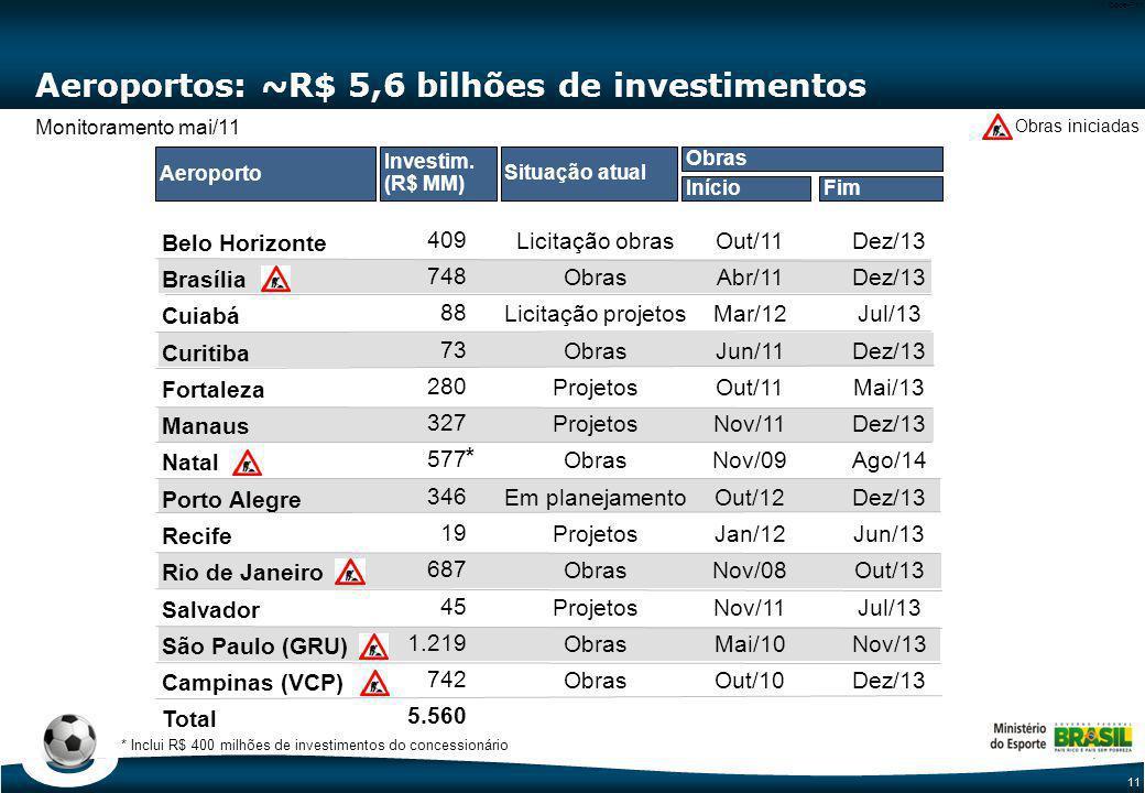 Portos: ~R$ 74 milhões de investimentos