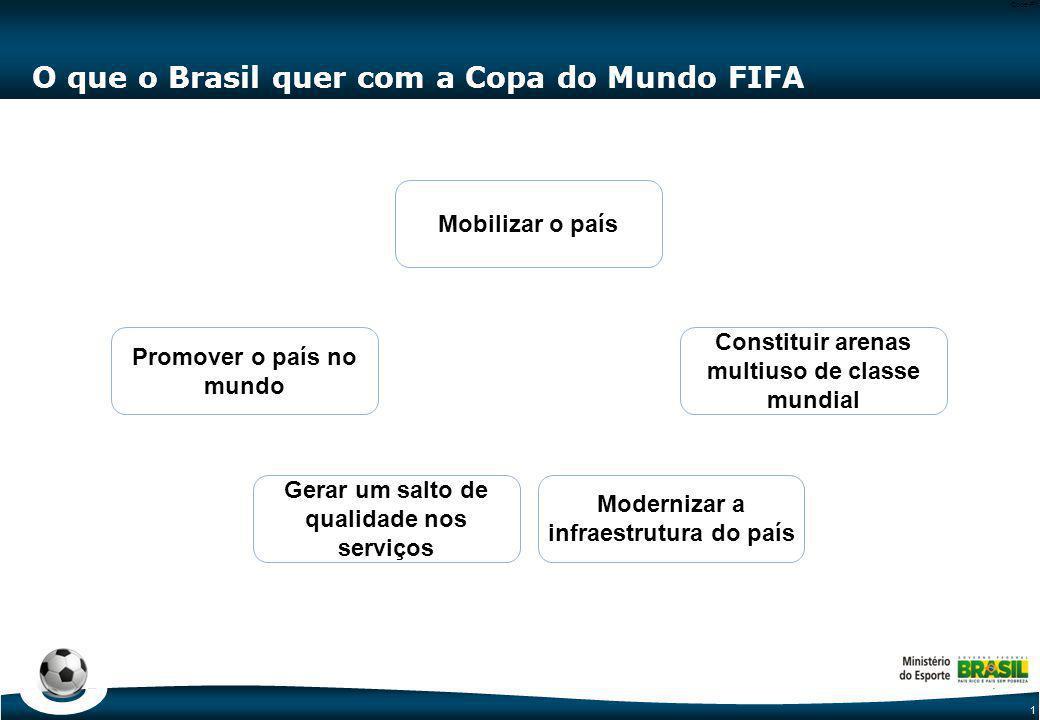 A Copa 2014 deverá agregar ~R$ 183 bilhões ao PIB do Brasil até 2019 (+0,4% a.a.)