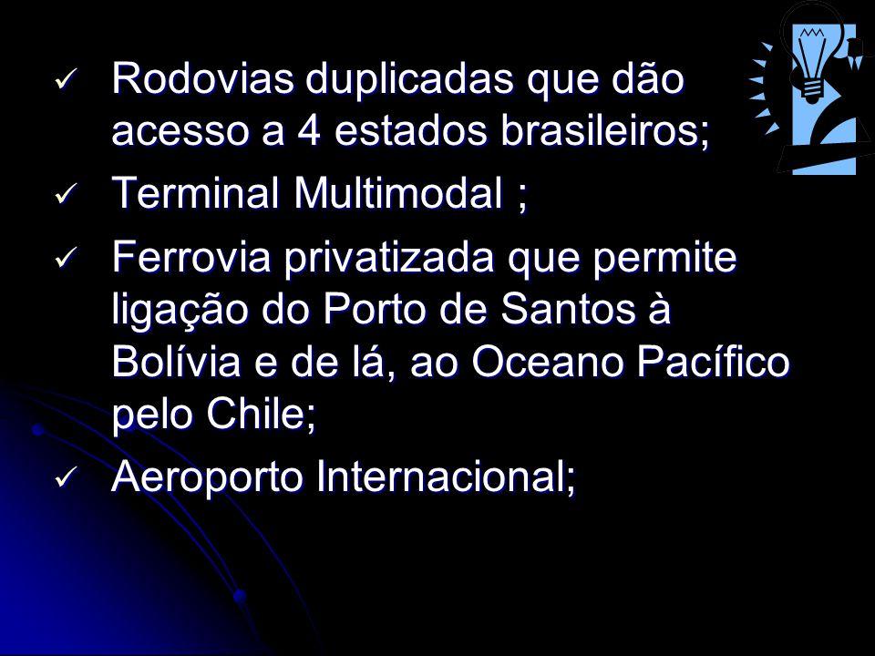 Rodovias duplicadas que dão acesso a 4 estados brasileiros;