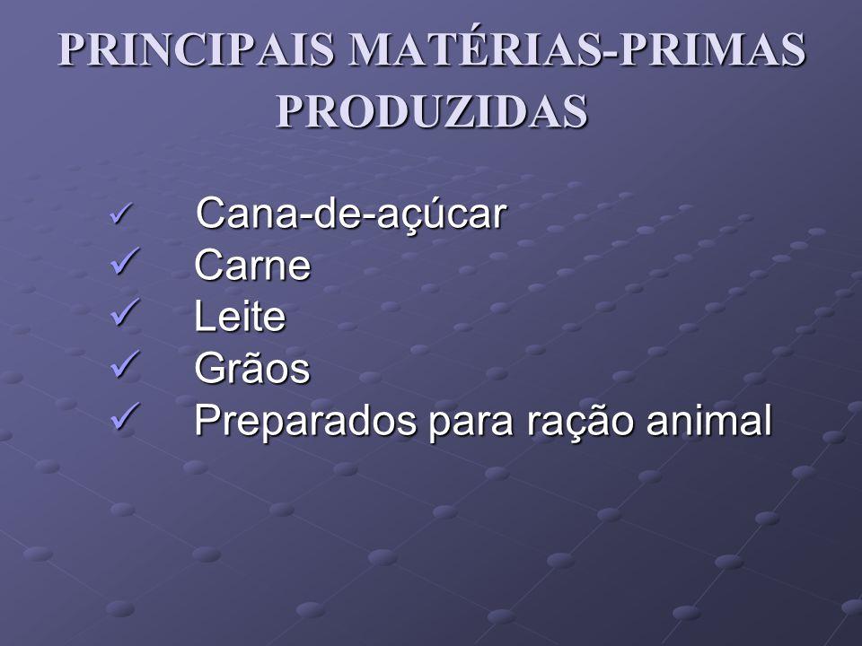 PRINCIPAIS MATÉRIAS-PRIMAS PRODUZIDAS