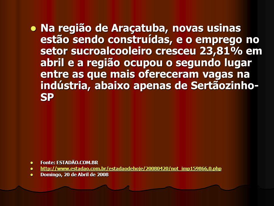 Na região de Araçatuba, novas usinas estão sendo construídas, e o emprego no setor sucroalcooleiro cresceu 23,81% em abril e a região ocupou o segundo lugar entre as que mais ofereceram vagas na indústria, abaixo apenas de Sertãozinho-SP