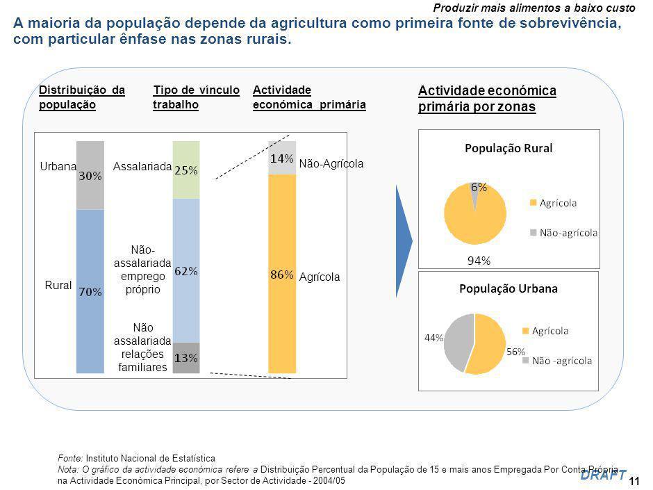 Apesar da agricultura ser o maior sector da economia em termos de produção, não significa que seja o que mais contribui para a exportação.