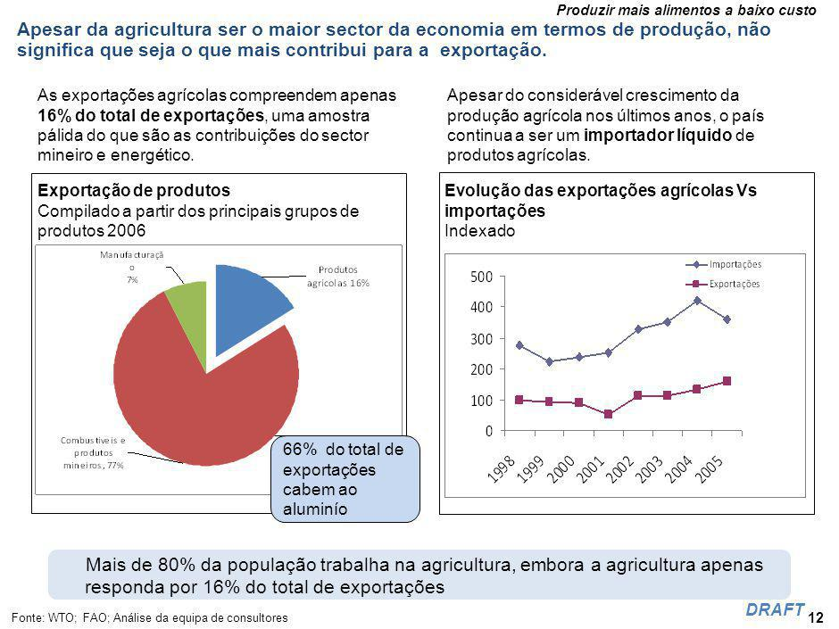 Treinamento e formação de profissionais na agricultura, mostra uma tendência encorajante, mas continua a ser preciso melhorar os níveis de investimento em I&D