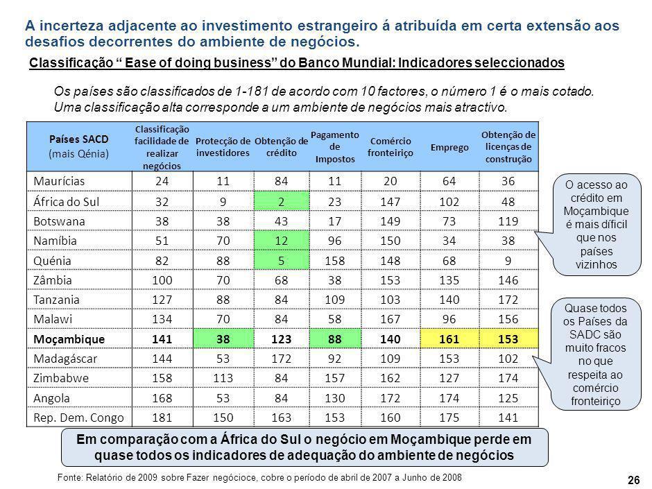 CONCEITOS E ANÁLISE DE IMPACTO DO AMBIENTE DE NEGÓCIOS