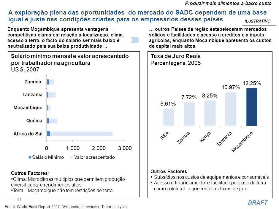 Comparação de alguns custos entre Moçambique e África do sul