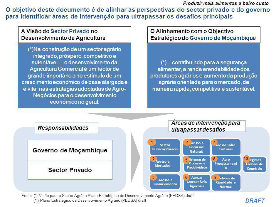 Facilidade de implementação*