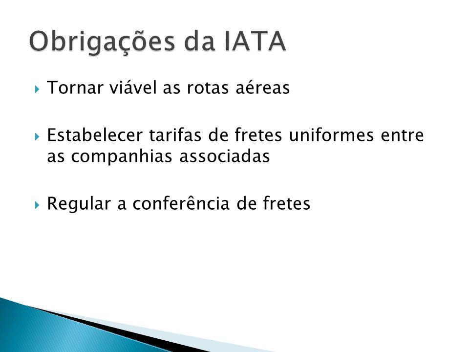 Obrigações da IATA Tornar viável as rotas aéreas