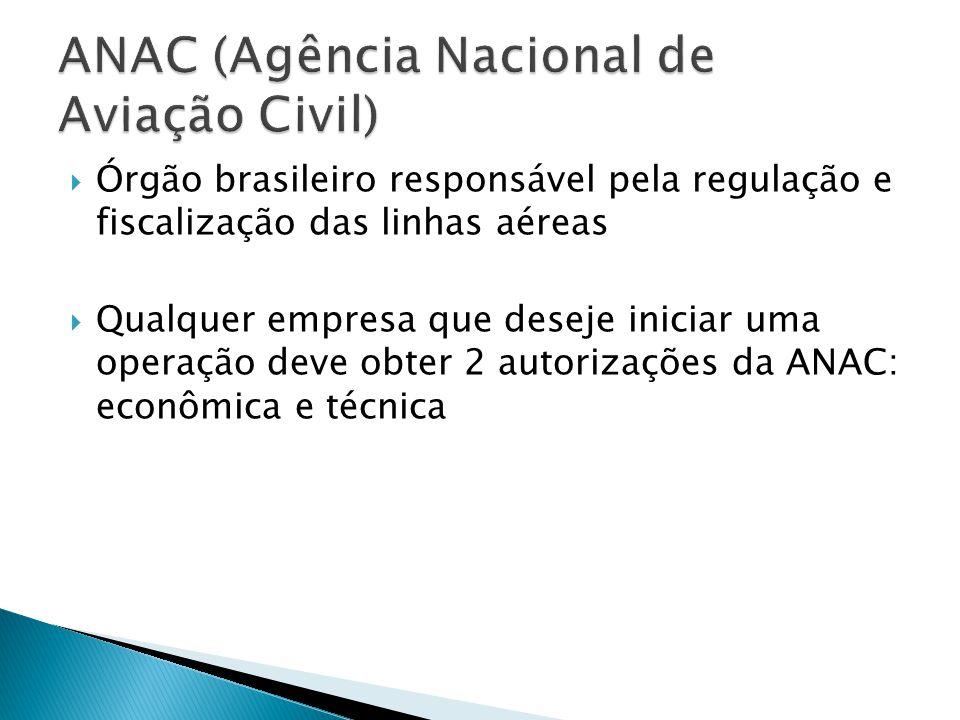 ANAC (Agência Nacional de Aviação Civil)
