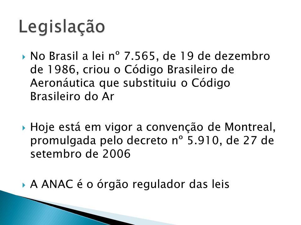 Legislação No Brasil a lei nº 7.565, de 19 de dezembro de 1986, criou o Código Brasileiro de Aeronáutica que substituiu o Código Brasileiro do Ar.