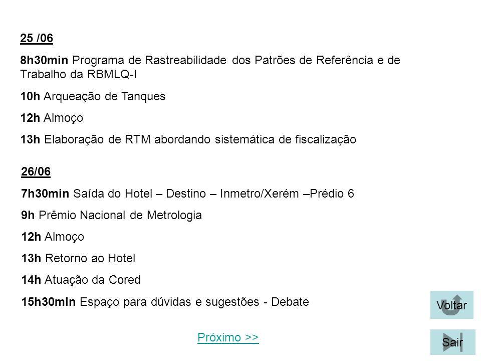 25 /06 8h30min Programa de Rastreabilidade dos Patrões de Referência e de Trabalho da RBMLQ-I. 10h Arqueação de Tanques.