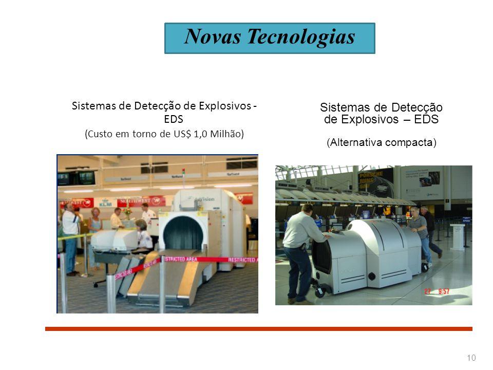 Novas Tecnologias Sistemas de Detecção de Explosivos - EDS
