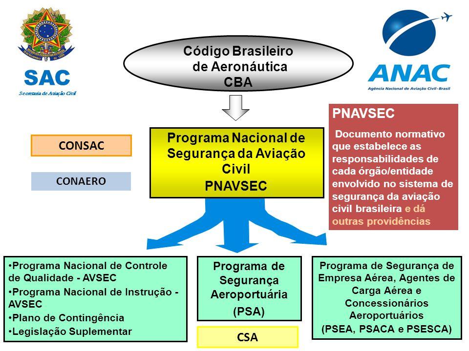 SAC Código Brasileiro de Aeronáutica CBA PNAVSEC