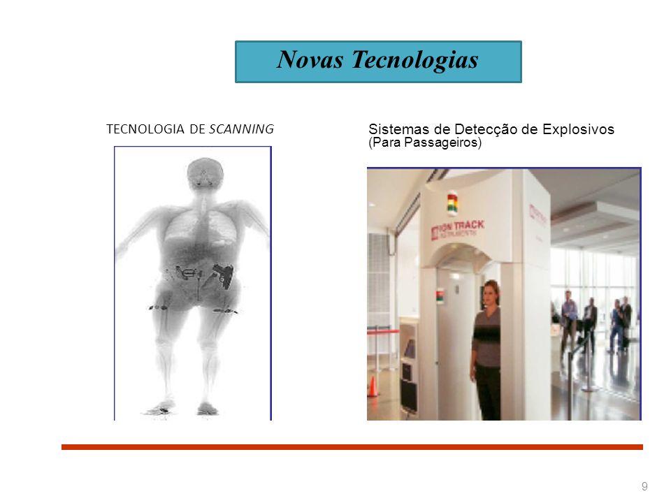 TECNOLOGIA DE SCANNING
