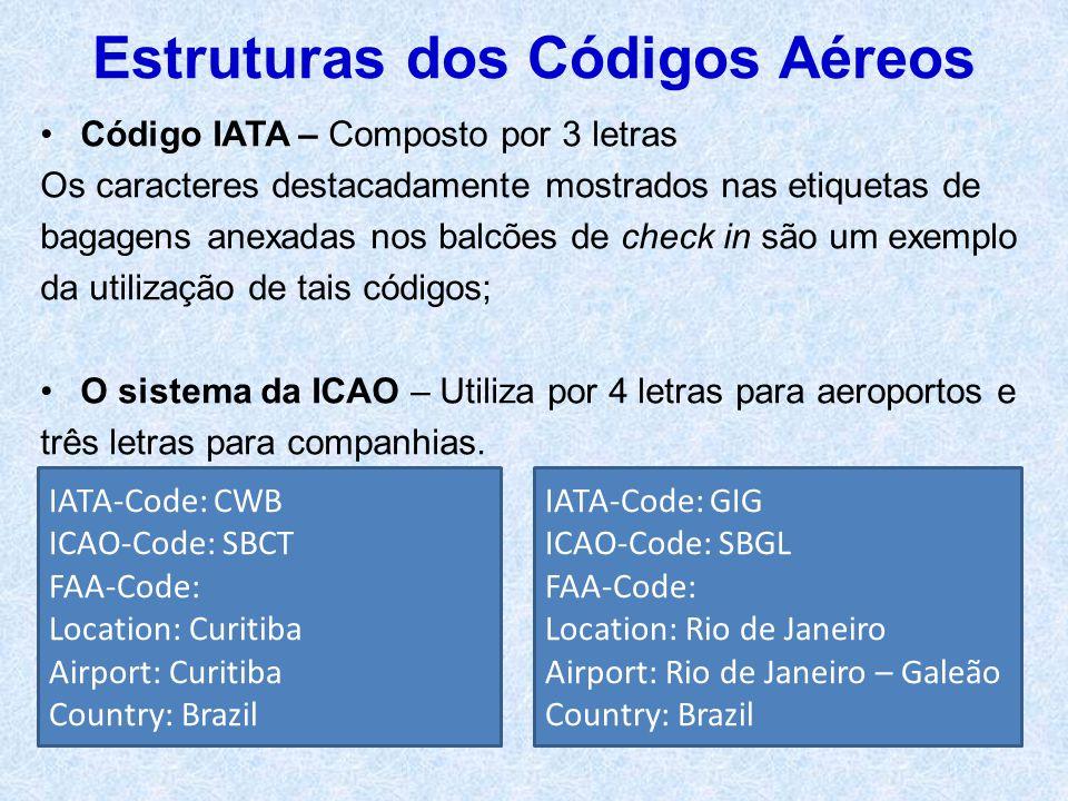 Estruturas dos Códigos Aéreos