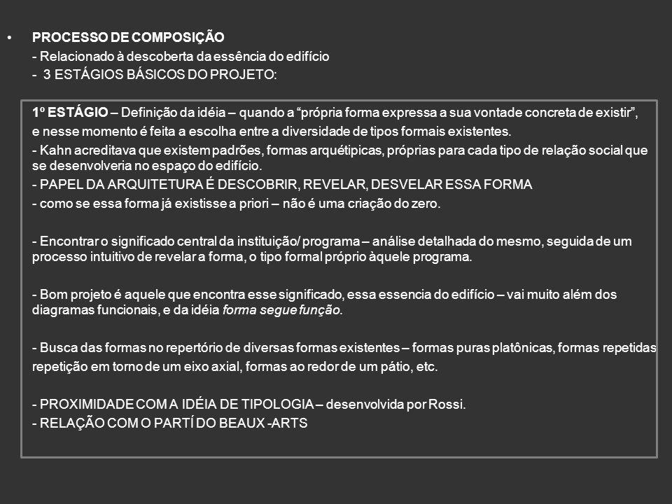 PROCESSO DE COMPOSIÇÃO