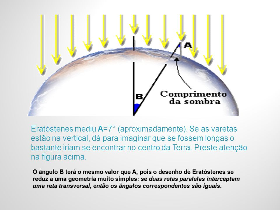 Eratóstenes mediu A=7° (aproximadamente)