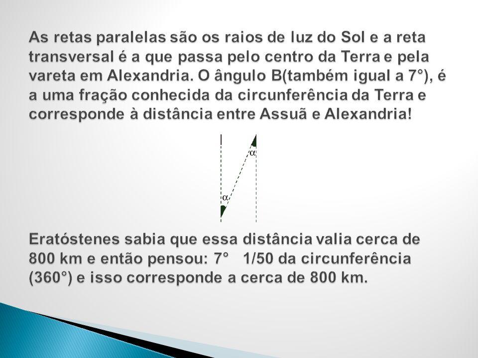 As retas paralelas são os raios de luz do Sol e a reta transversal é a que passa pelo centro da Terra e pela vareta em Alexandria.