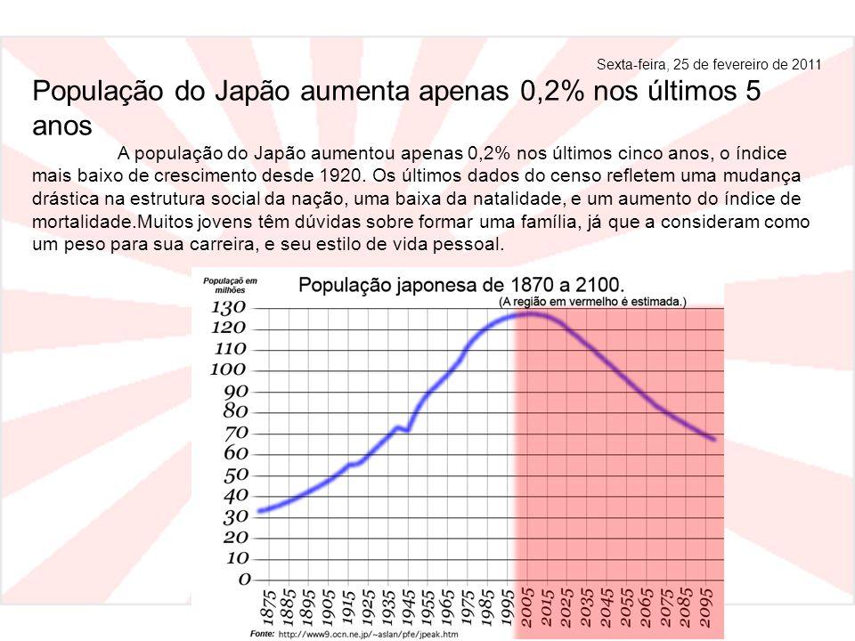 População do Japão aumenta apenas 0,2% nos últimos 5 anos