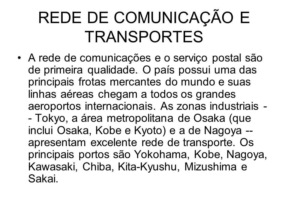 REDE DE COMUNICAÇÃO E TRANSPORTES
