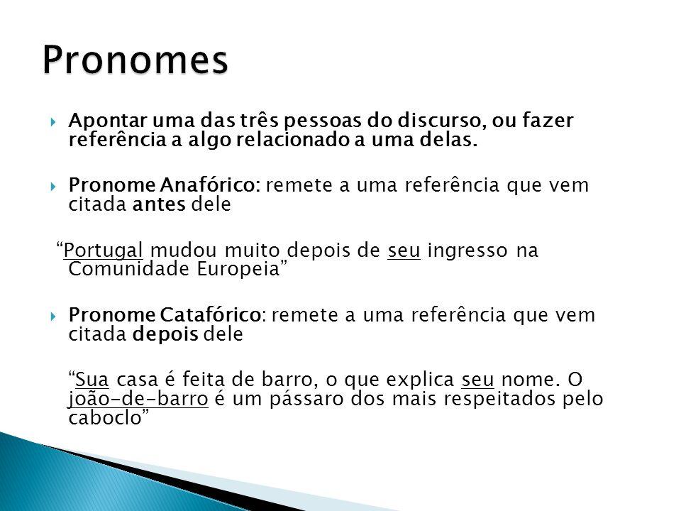 Pronomes Apontar uma das três pessoas do discurso, ou fazer referência a algo relacionado a uma delas.