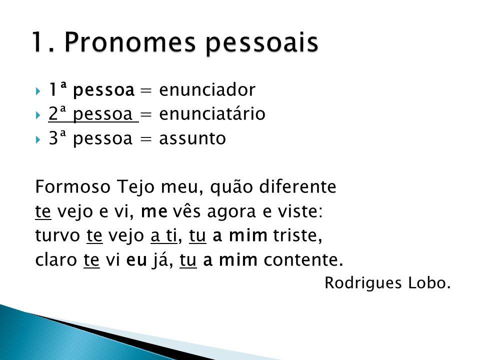 1. Pronomes pessoais 1ª pessoa = enunciador 2ª pessoa = enunciatário
