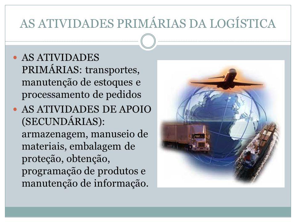 AS ATIVIDADES PRIMÁRIAS DA LOGÍSTICA