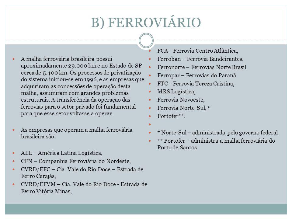 B) FERROVIÁRIO FCA - Ferrovia Centro Atlântica,