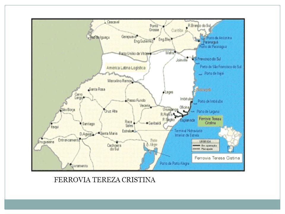 FERROVIA TEREZA CRISTINA