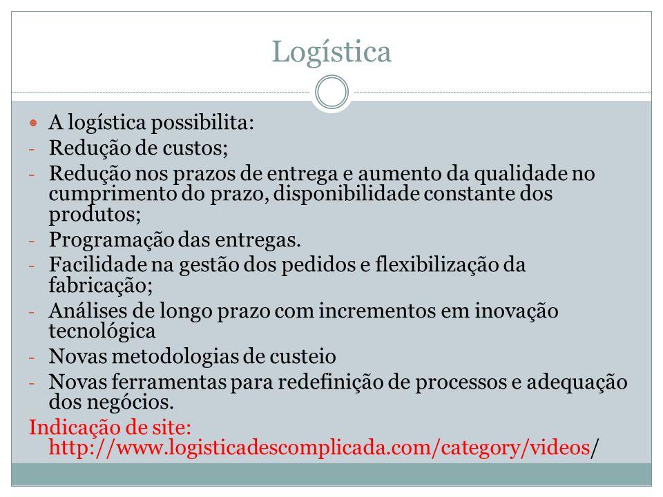 Logística A logística possibilita: Redução de custos;