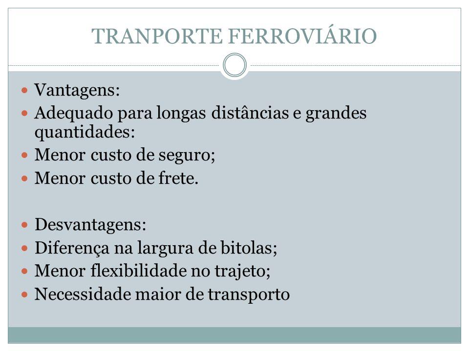 TRANPORTE FERROVIÁRIO