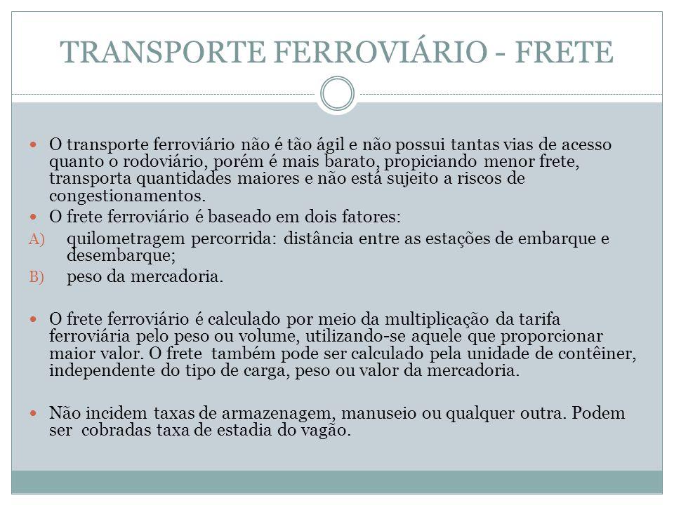 TRANSPORTE FERROVIÁRIO - FRETE