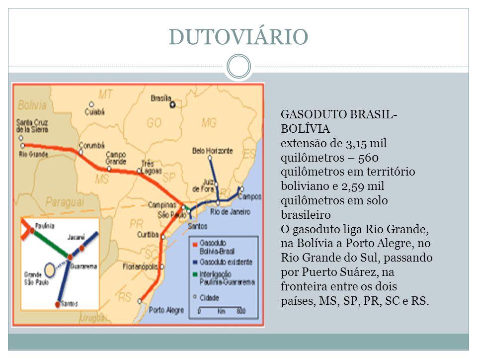 DUTOVIÁRIO GASODUTO BRASIL-BOLÍVIA