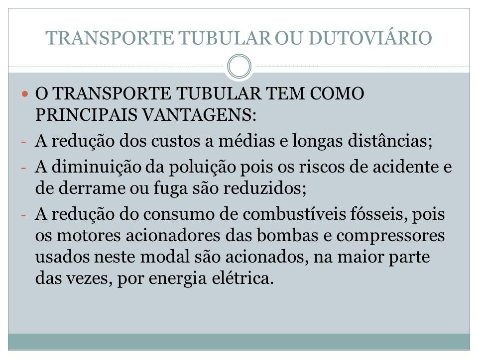 TRANSPORTE TUBULAR OU DUTOVIÁRIO