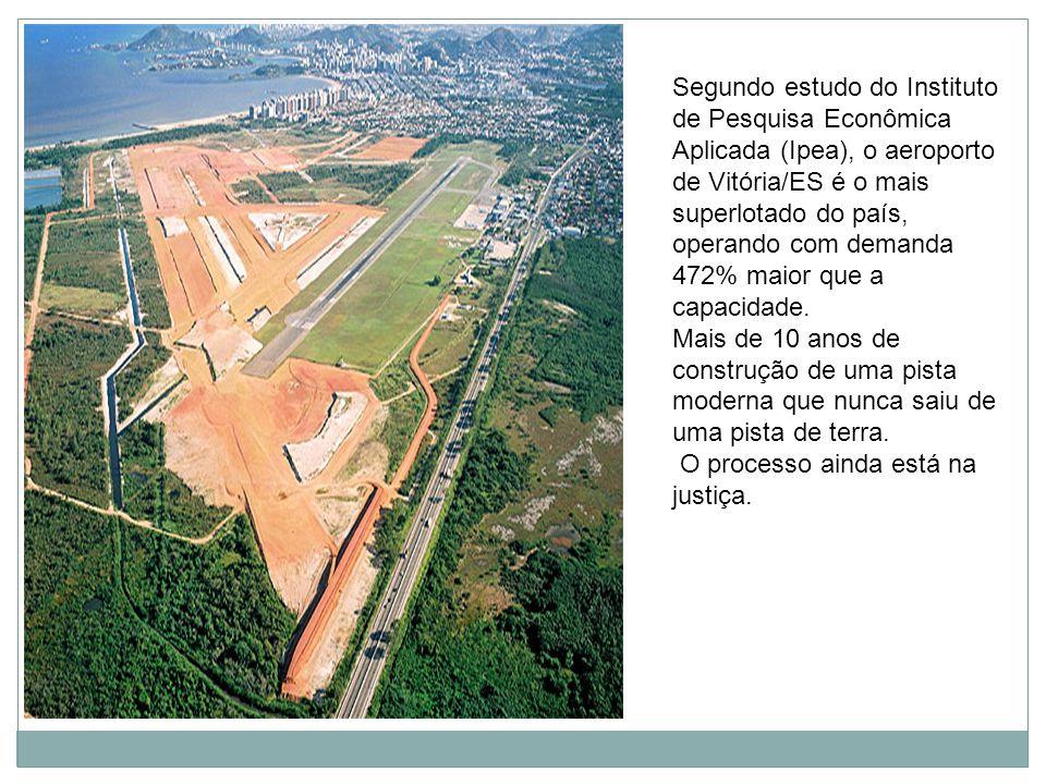 Segundo estudo do Instituto de Pesquisa Econômica Aplicada (Ipea), o aeroporto de Vitória/ES é o mais superlotado do país, operando com demanda 472% maior que a capacidade.