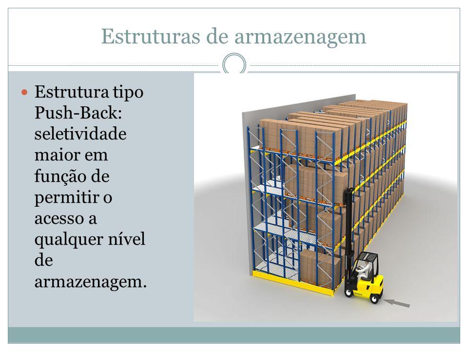 Estruturas de armazenagem