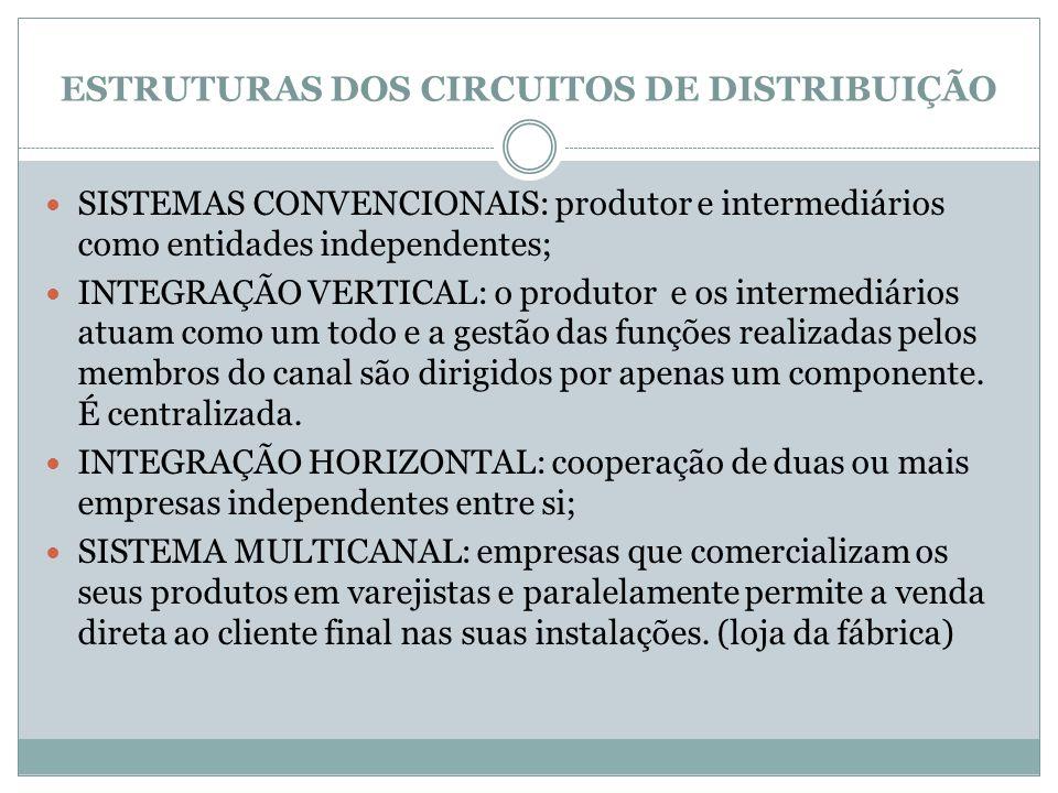 ESTRUTURAS DOS CIRCUITOS DE DISTRIBUIÇÃO