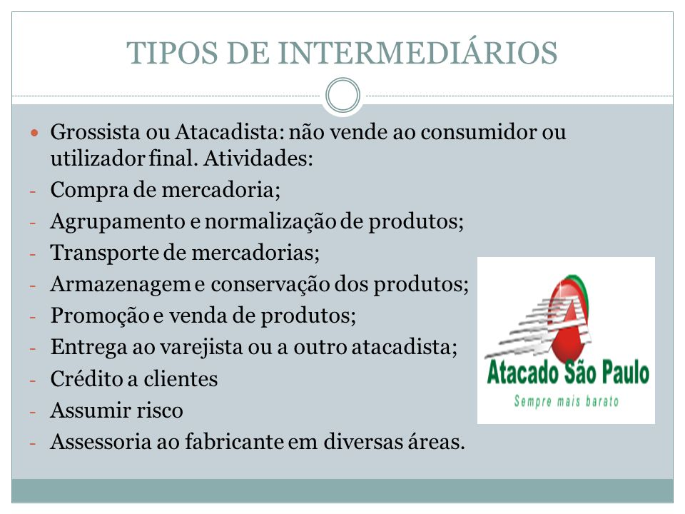 TIPOS DE INTERMEDIÁRIOS