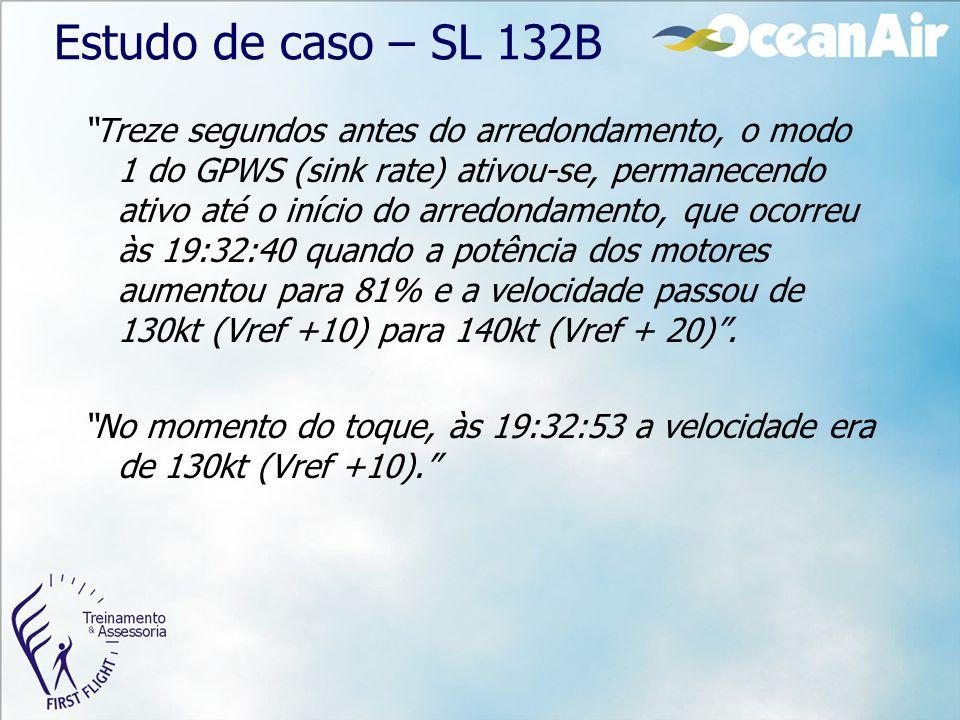 Estudo de caso – SL 132B
