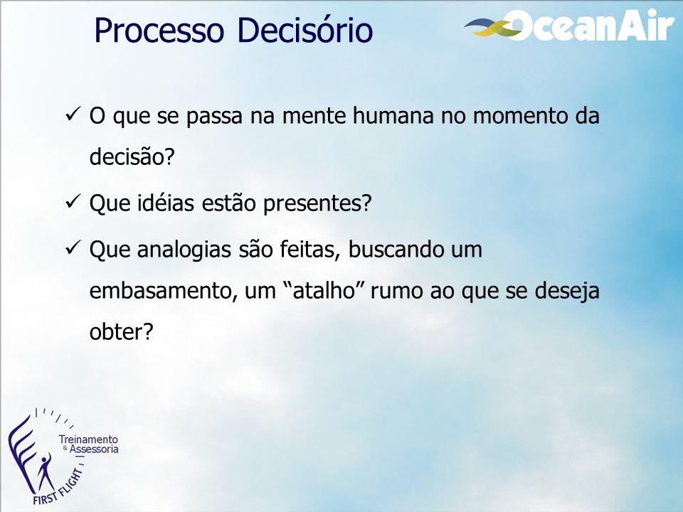 Processo Decisório O que se passa na mente humana no momento da decisão Que idéias estão presentes