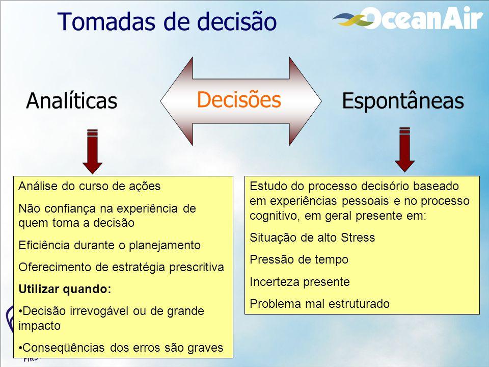 Tomadas de decisão Decisões Analíticas Espontâneas